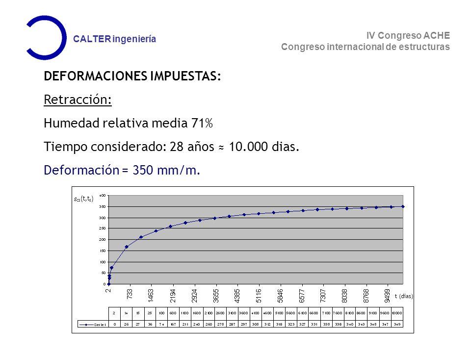 DEFORMACIONES IMPUESTAS: Retracción: Humedad relativa media 71%