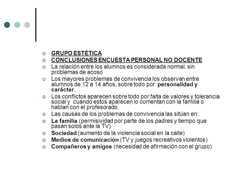 GRUPO ESTÉTICA CONCLUSIONES ENCUESTA PERSONAL NO DOCENTE. La relación entre los alumnos es considerada normal, sin problemas de acoso.