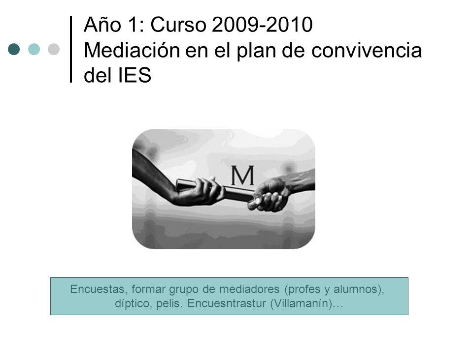 Año 1: Curso 2009-2010 Mediación en el plan de convivencia del IES