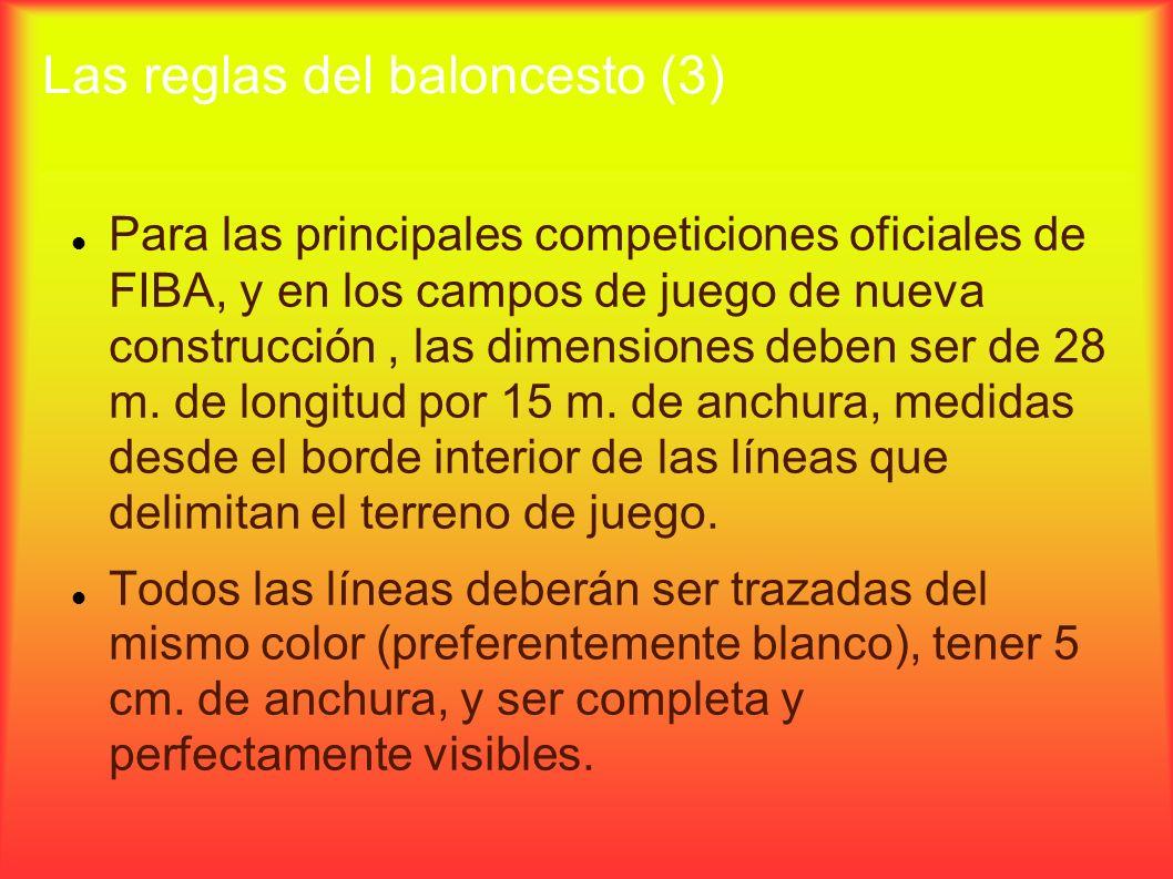 Las reglas del baloncesto (3)
