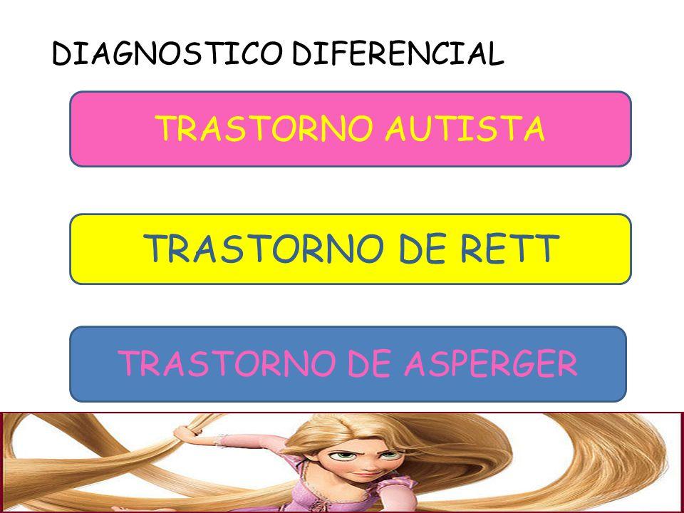 TRASTORNO DE RETT TRASTORNO AUTISTA TRASTORNO DE ASPERGER