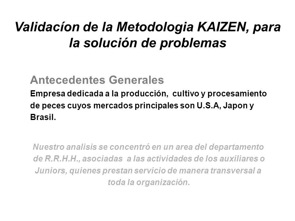 Validacíon de la Metodologia KAIZEN, para la solución de problemas