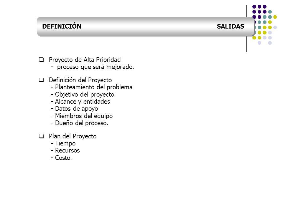 DEFINICIÓN SALIDAS Proyecto de Alta Prioridad - proceso que será mejorado.