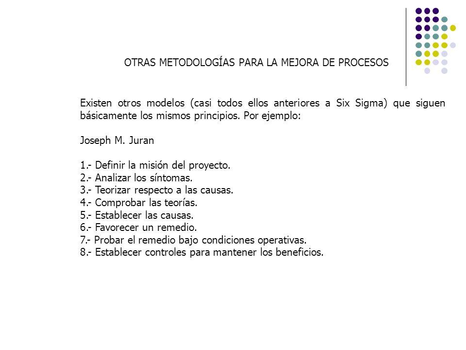 OTRAS METODOLOGÍAS PARA LA MEJORA DE PROCESOS