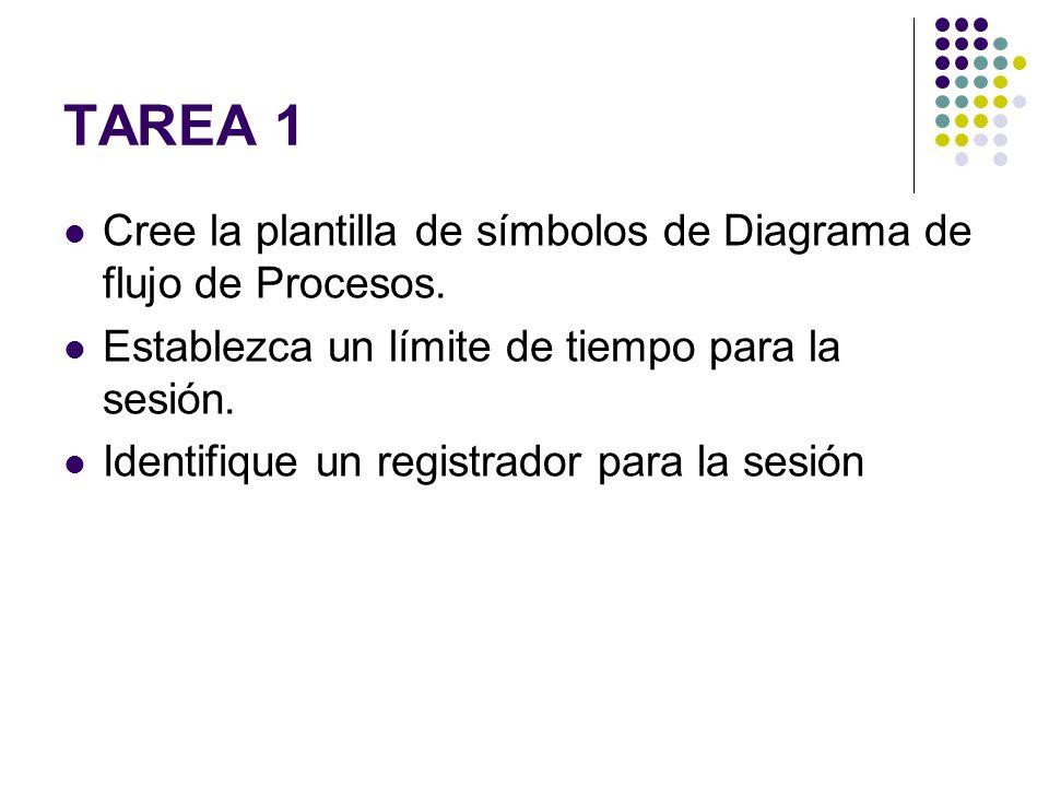 TAREA 1Cree la plantilla de símbolos de Diagrama de flujo de Procesos. Establezca un límite de tiempo para la sesión.