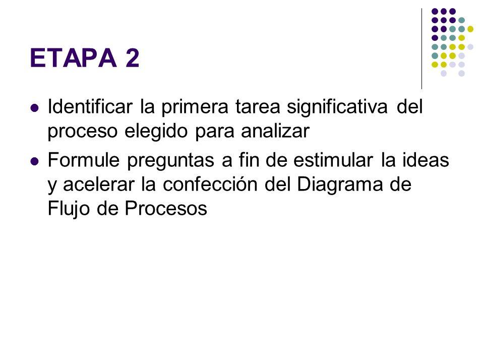 ETAPA 2 Identificar la primera tarea significativa del proceso elegido para analizar.