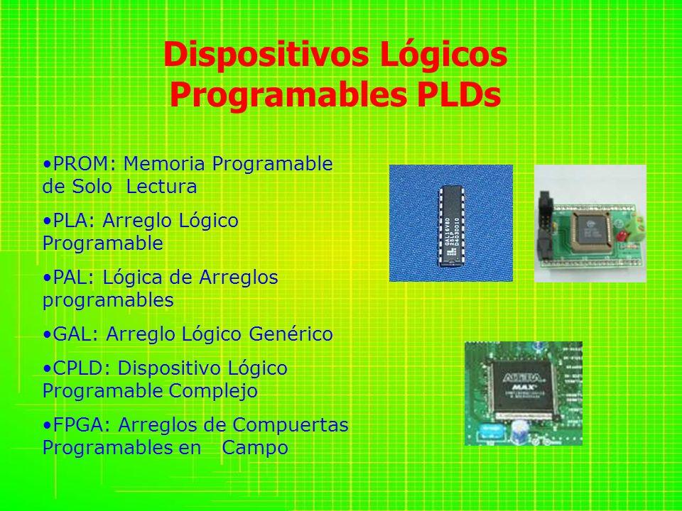 Dispositivos Lógicos Programables PLDs