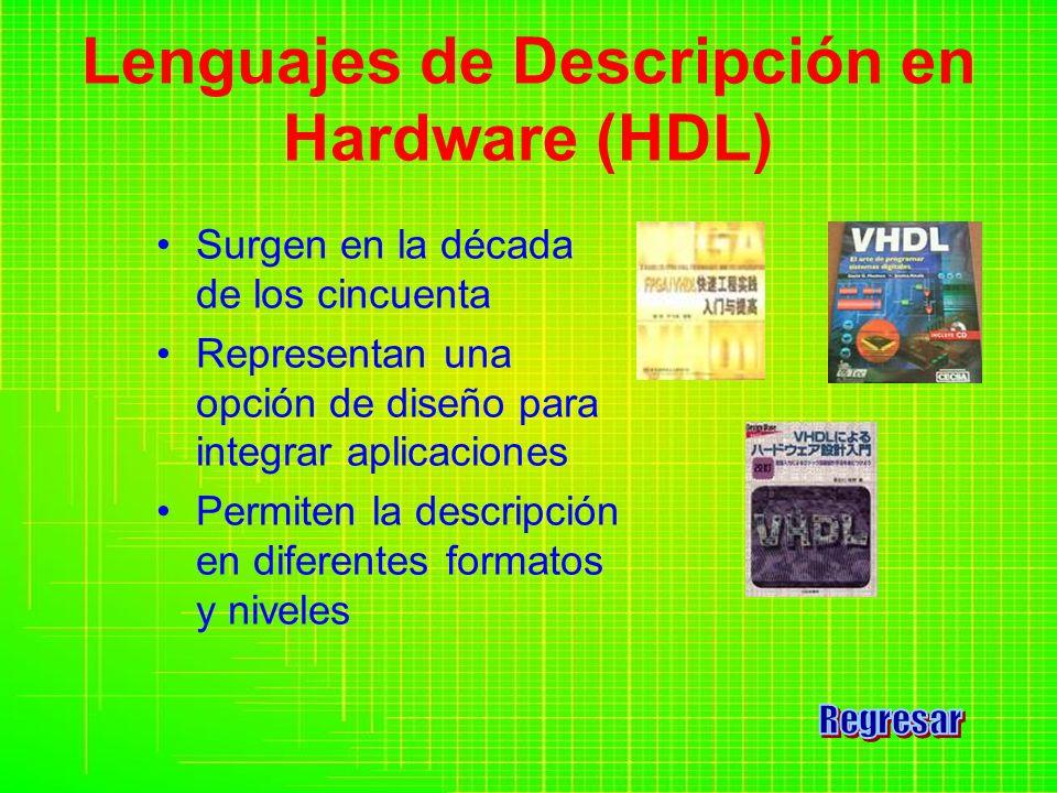Lenguajes de Descripción en Hardware (HDL)