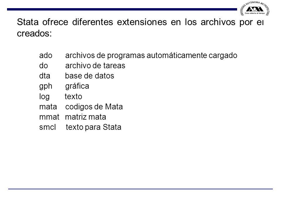 Stata ofrece diferentes extensiones en los archivos por él creados: