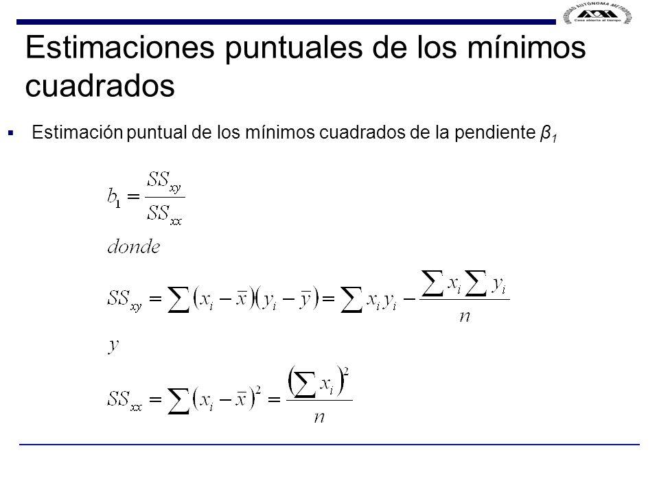 Estimaciones puntuales de los mínimos cuadrados