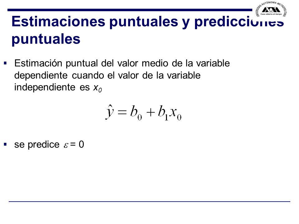 Estimaciones puntuales y predicciones puntuales