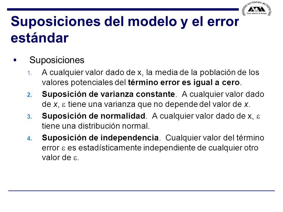 Suposiciones del modelo y el error estándar