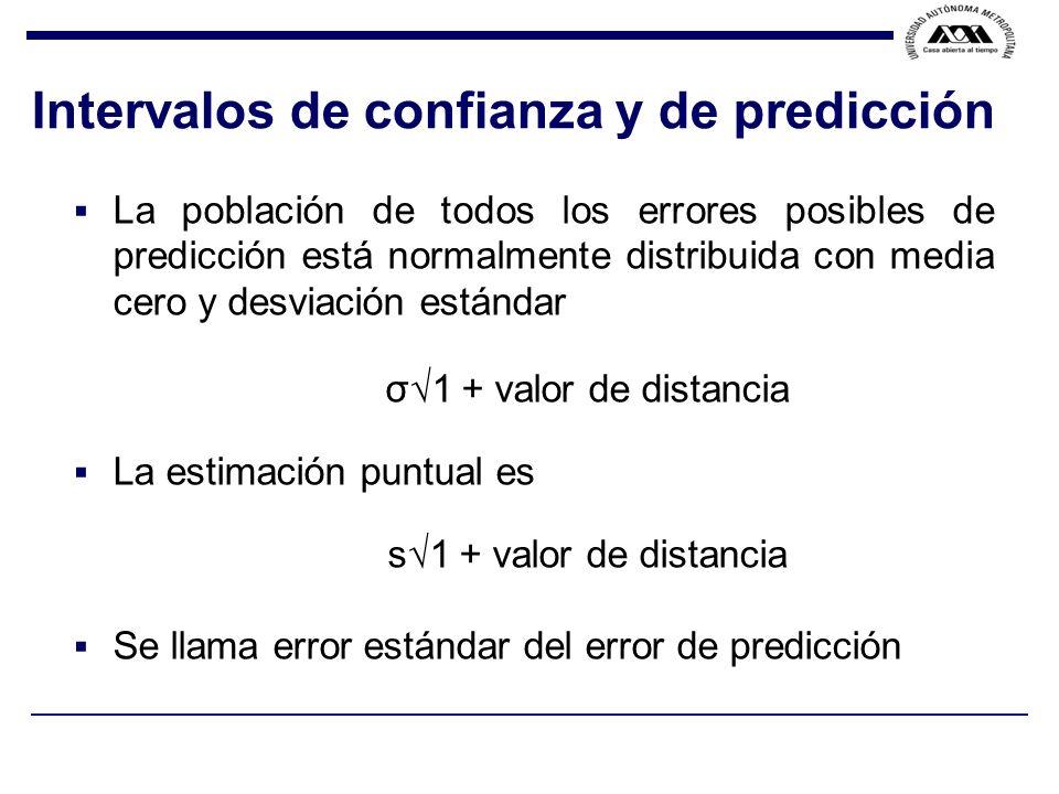 Intervalos de confianza y de predicción