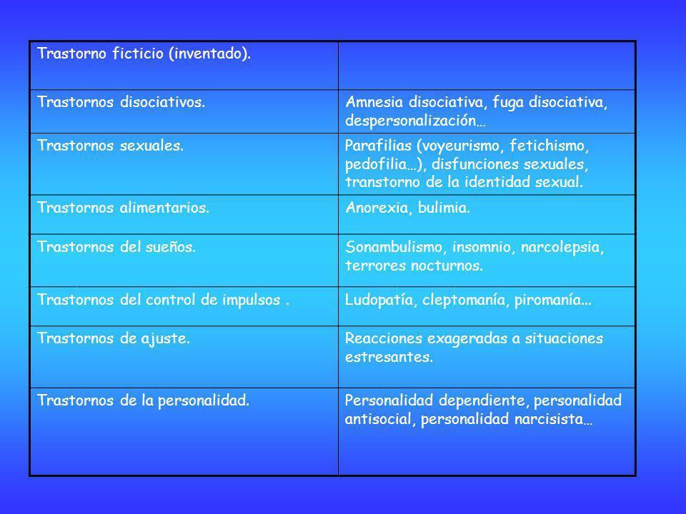 Trastorno ficticio (inventado).