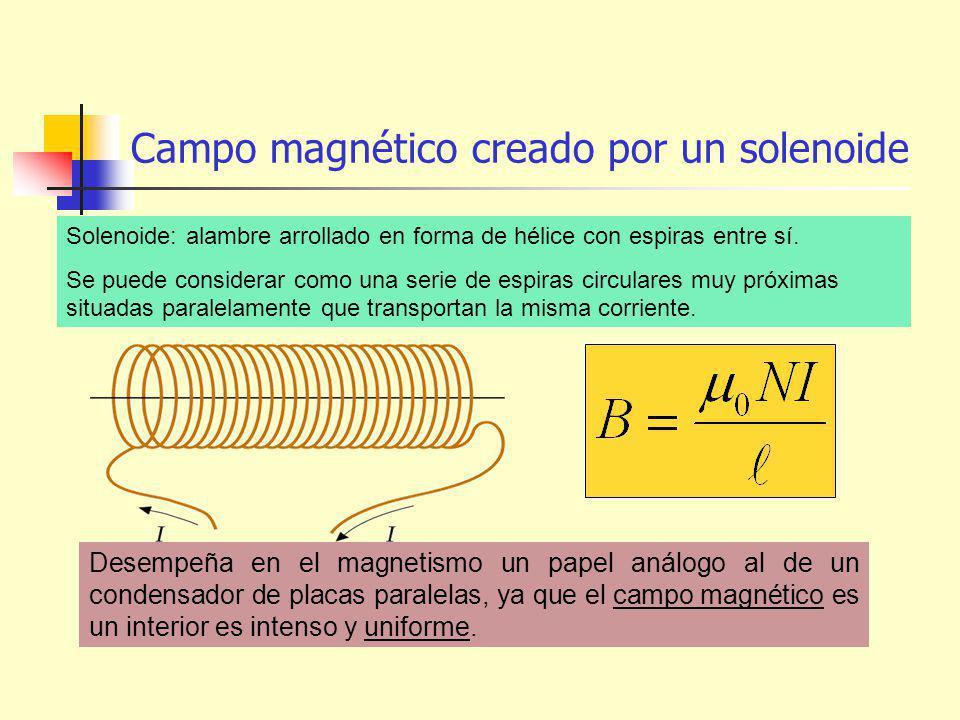 Campo magnético creado por un solenoide