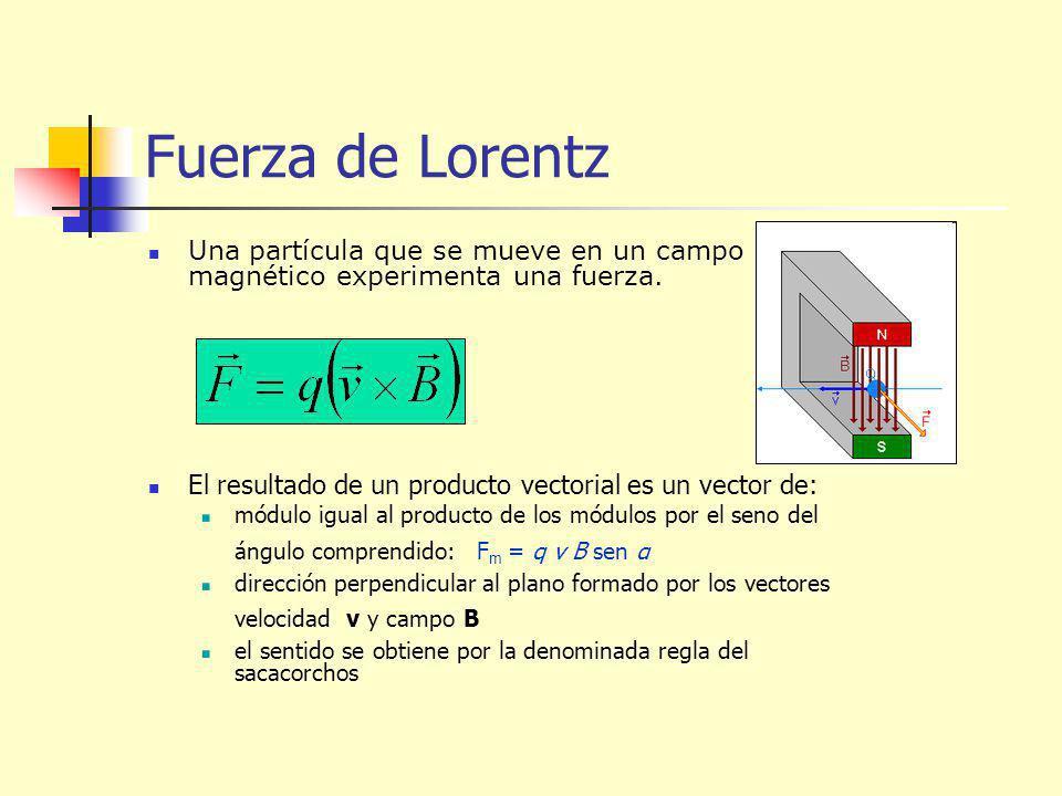 Fuerza de Lorentz Una partícula que se mueve en un campo magnético experimenta una fuerza. El resultado de un producto vectorial es un vector de: