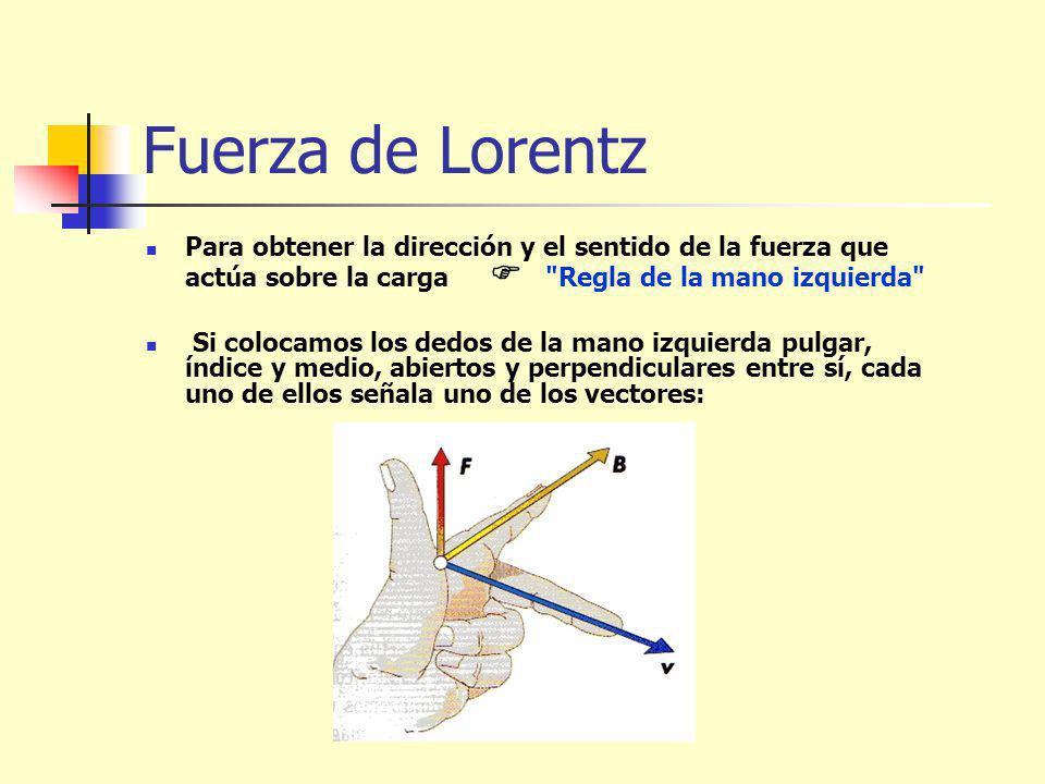 Fuerza de Lorentz Para obtener la dirección y el sentido de la fuerza que actúa sobre la carga  Regla de la mano izquierda