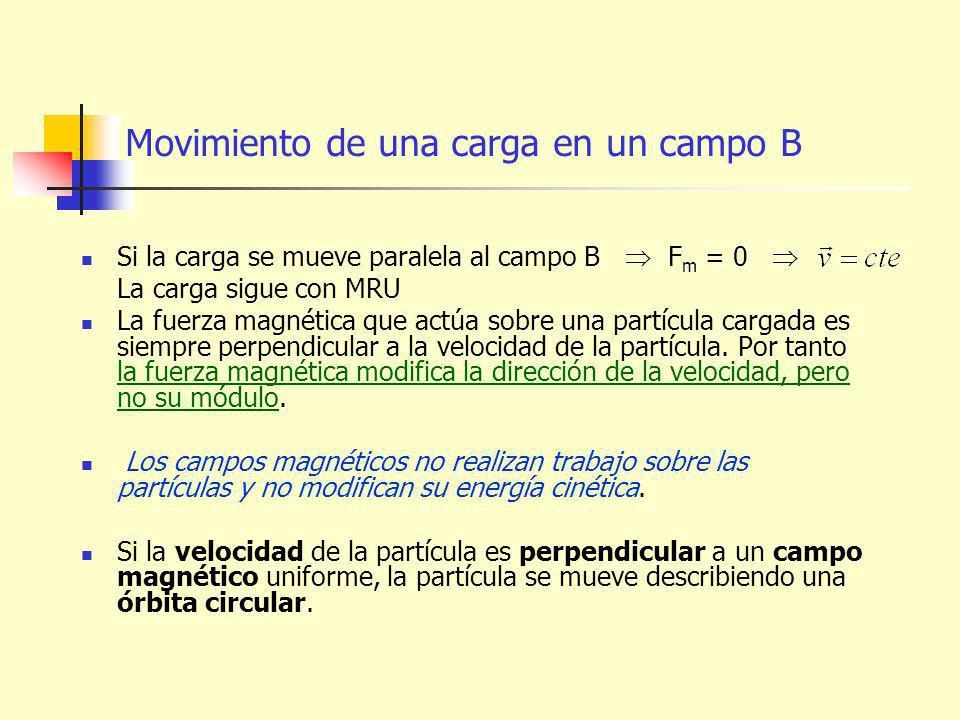 Movimiento de una carga en un campo B