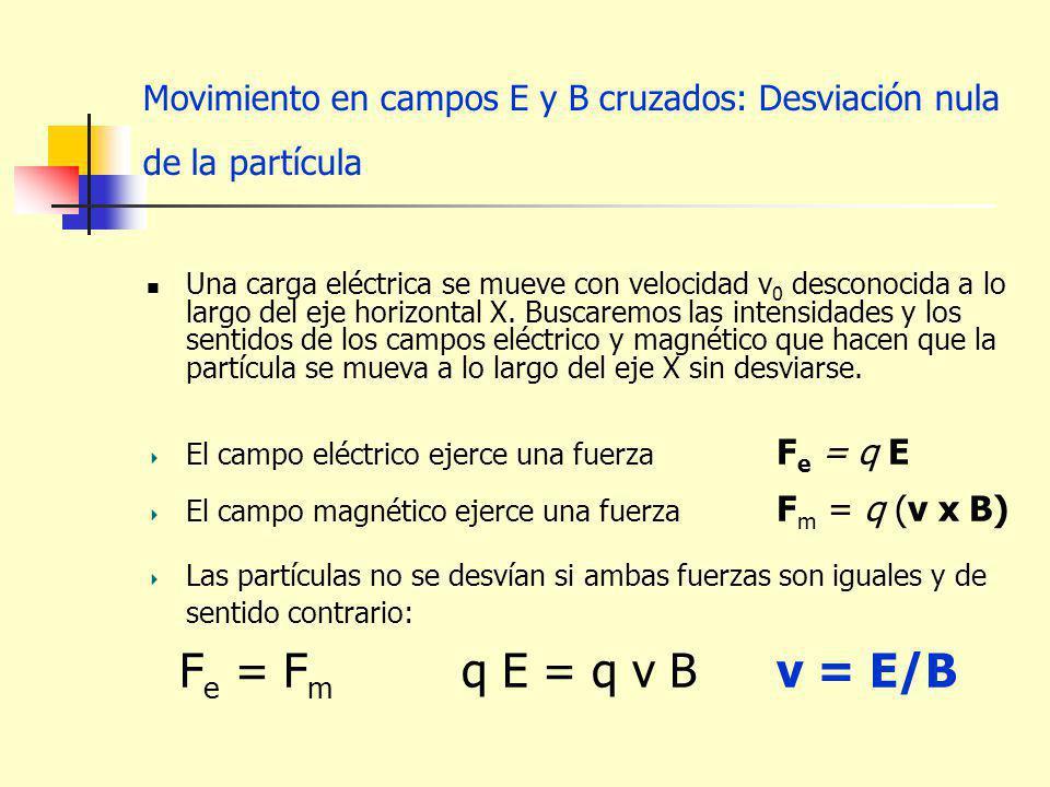 Movimiento en campos E y B cruzados: Desviación nula de la partícula