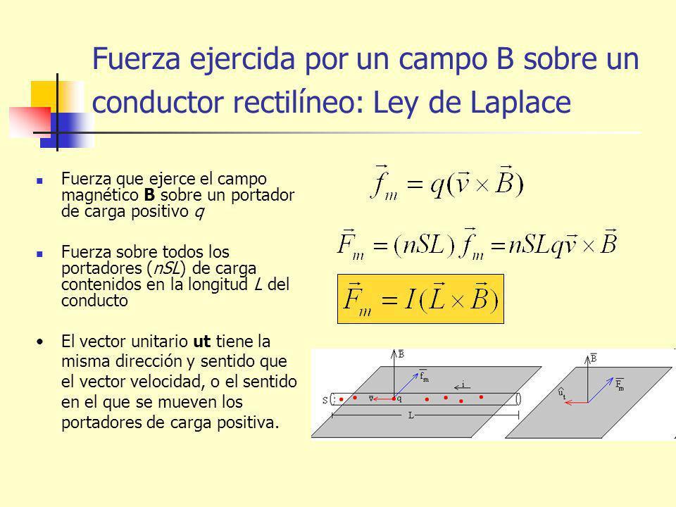 Fuerza ejercida por un campo B sobre un conductor rectilíneo: Ley de Laplace