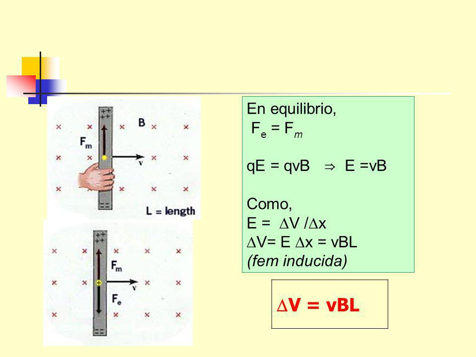 DV = vBL En equilibrio, Fe = Fm qE = qvB ⇒ E =vB
