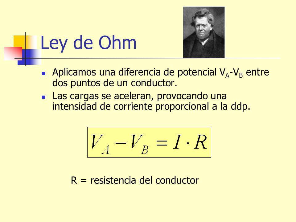 Ley de Ohm Aplicamos una diferencia de potencial VA-VB entre dos puntos de un conductor.
