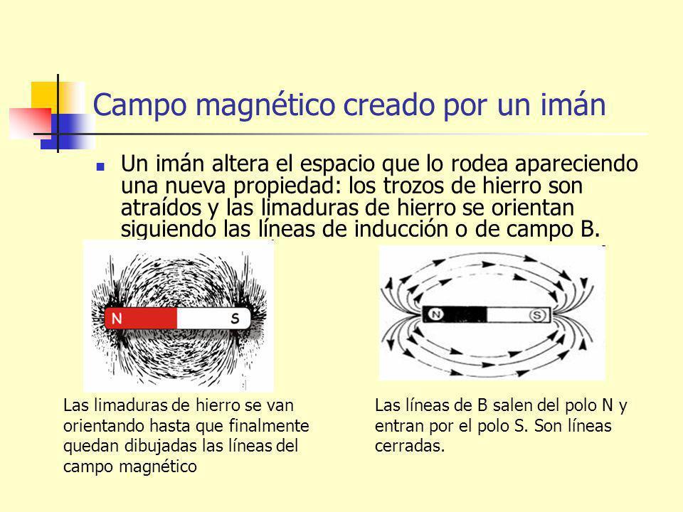 Campo magnético creado por un imán
