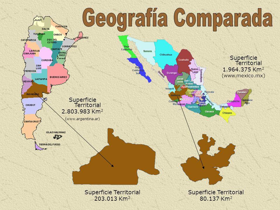 Geografía Comparada Superficie Territorial 1.964.375 Km2