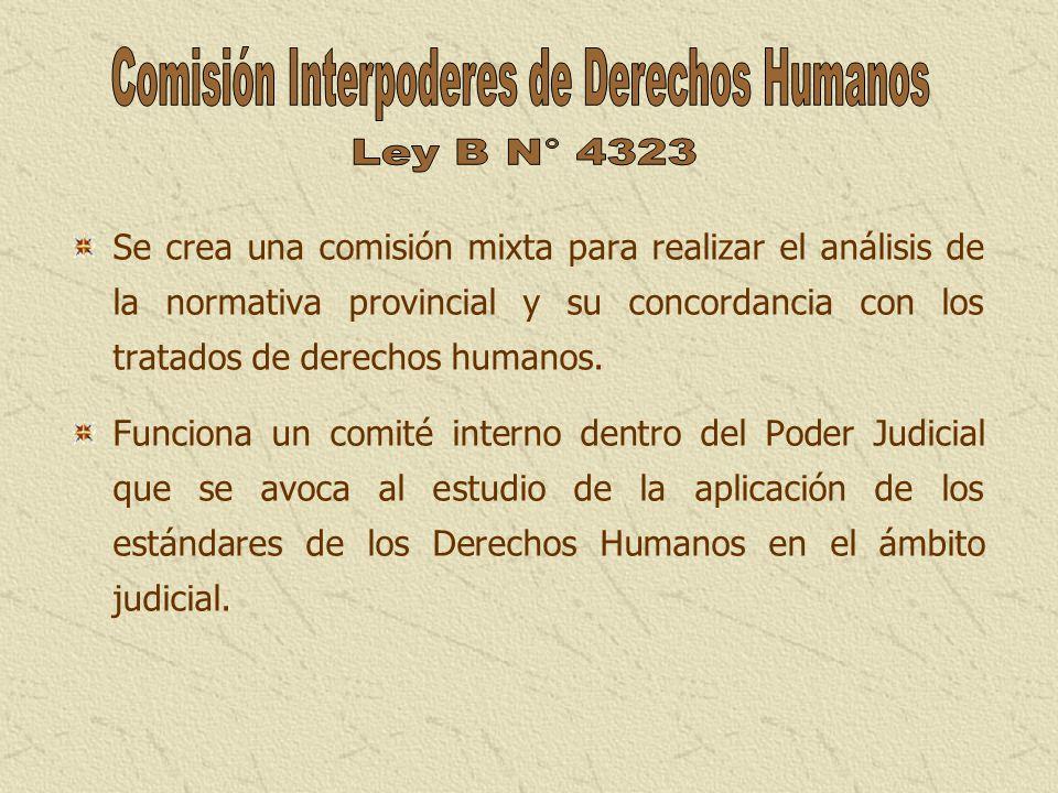 Comisión Interpoderes de Derechos Humanos
