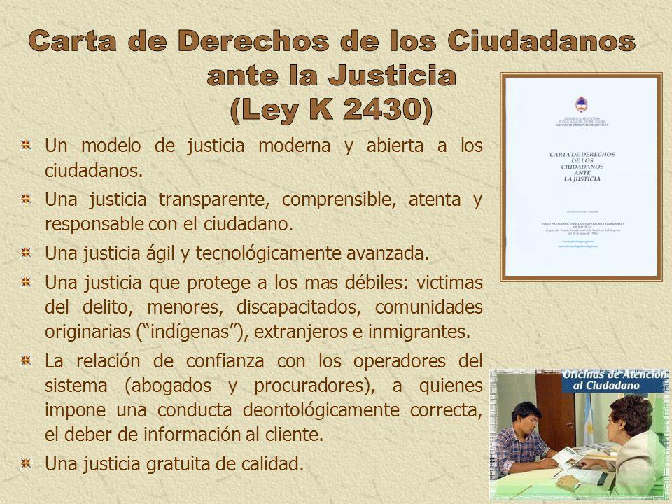 Carta de Derechos de los Ciudadanos