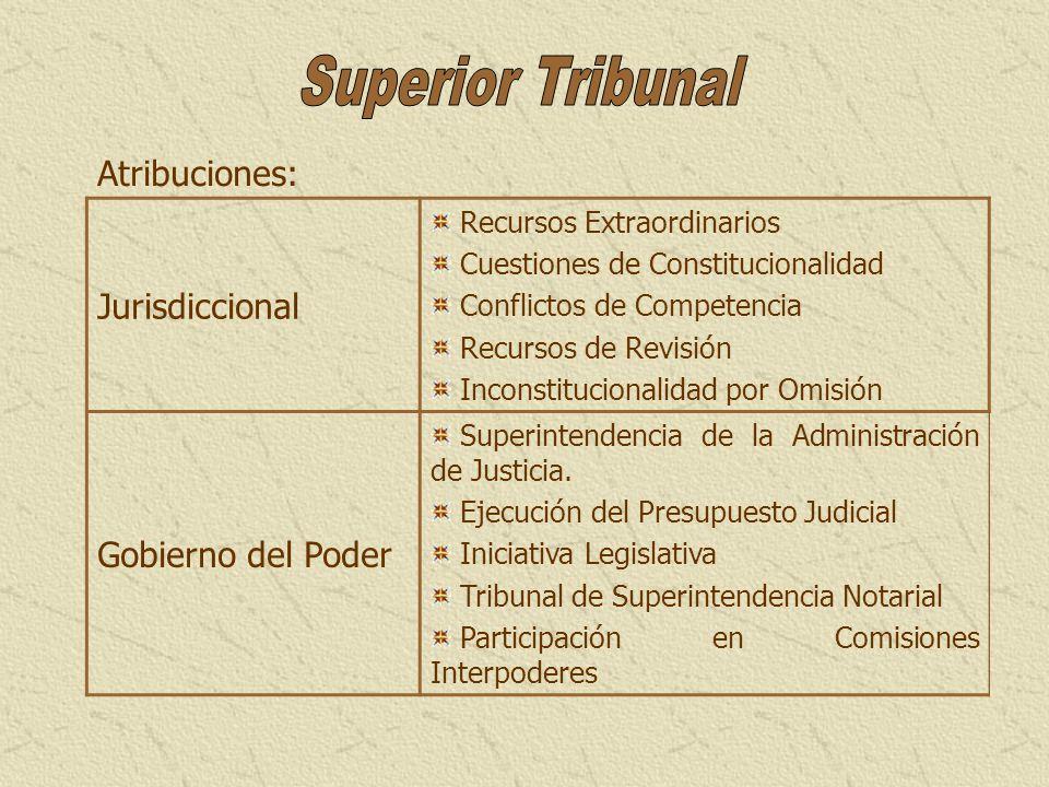 Superior Tribunal Atribuciones: Jurisdiccional Gobierno del Poder