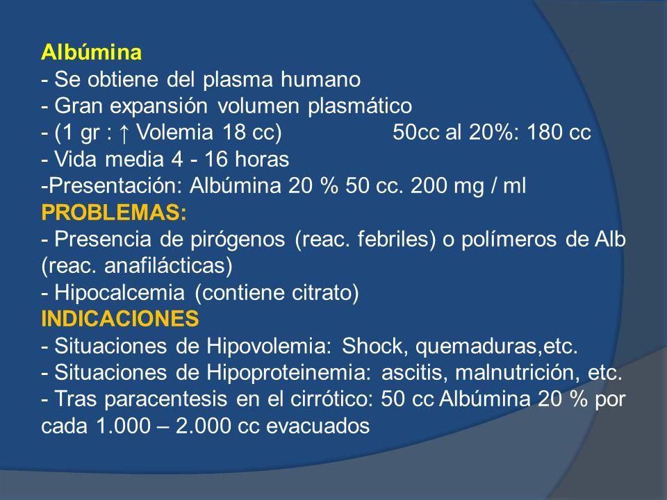 Albúmina- Se obtiene del plasma humano. - Gran expansión volumen plasmático. - (1 gr : ↑ Volemia 18 cc) 50cc al 20%: 180 cc.