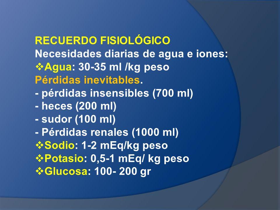 RECUERDO FISIOLÓGICONecesidades diarias de agua e iones: Agua: 30-35 ml /kg peso. Pérdidas inevitables.