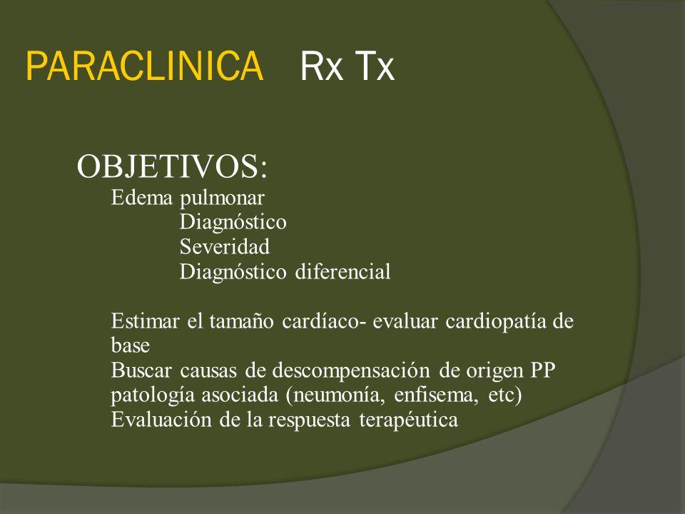 PARACLINICA Rx Tx OBJETIVOS: Edema pulmonar Diagnóstico Severidad