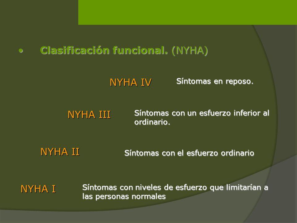 Clasificación funcional. (NYHA)