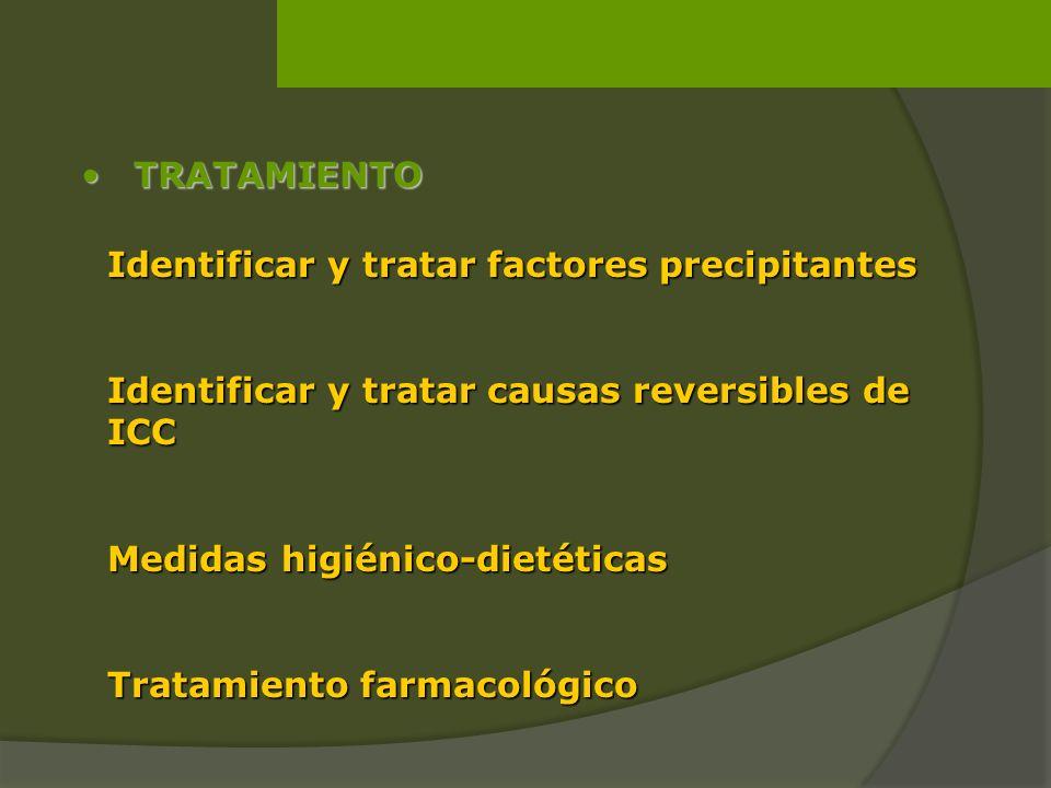 TRATAMIENTO Identificar y tratar factores precipitantes. Identificar y tratar causas reversibles de ICC.