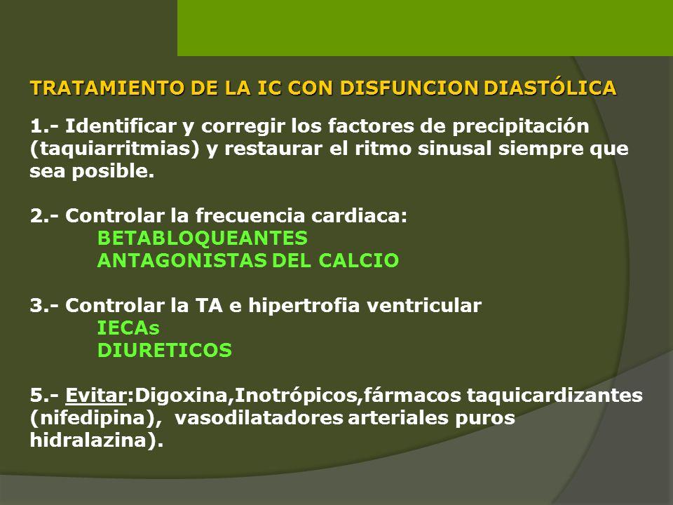 TRATAMIENTO DE LA IC CON DISFUNCION DIASTÓLICA