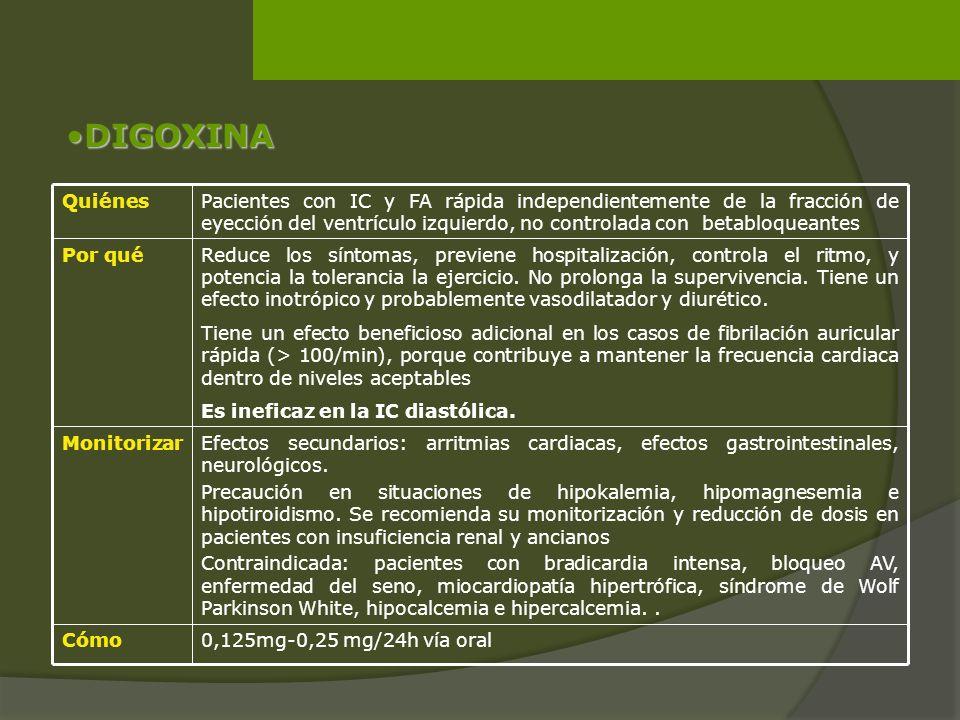 DIGOXINA Efectos secundarios: arritmias cardiacas, efectos gastrointestinales, neurológicos.