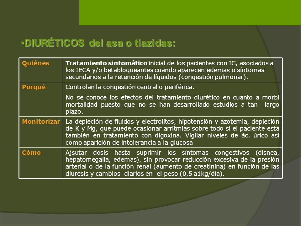 DIURÉTICOS del asa o tiazidas: