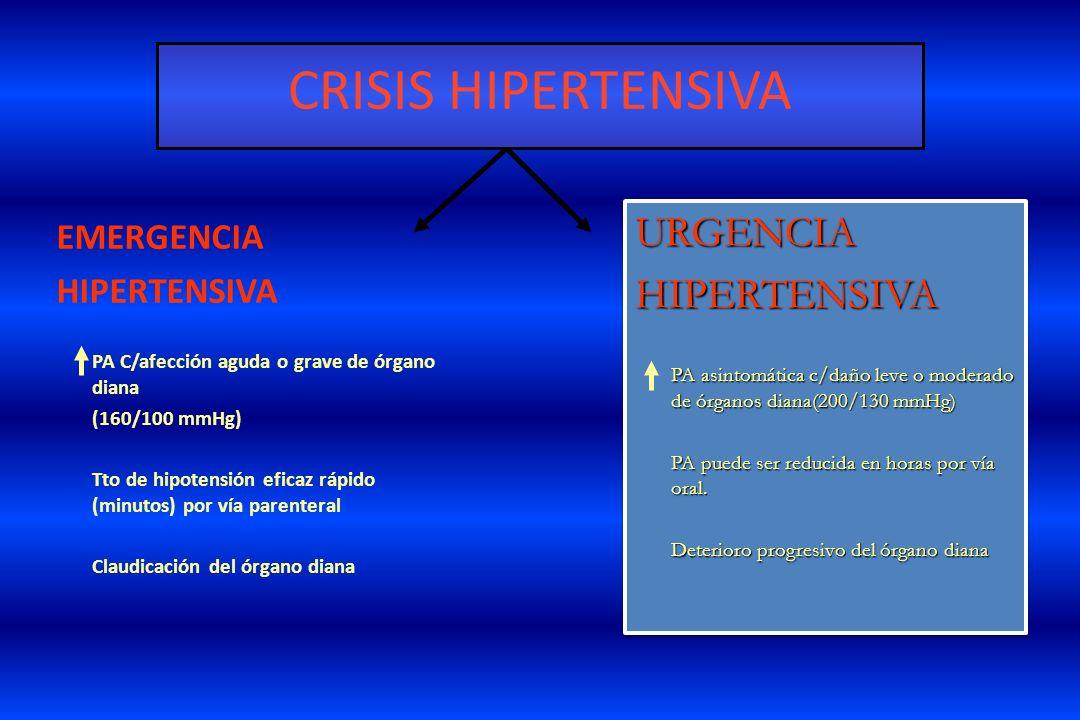 CRISIS HIPERTENSIVA URGENCIA HIPERTENSIVA EMERGENCIA HIPERTENSIVA