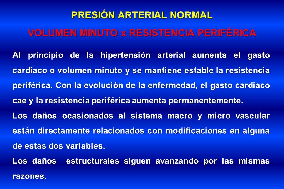 PRESIÓN ARTERIAL NORMAL VOLUMEN MINUTO x RESISTENCIA PERIFÉRICA
