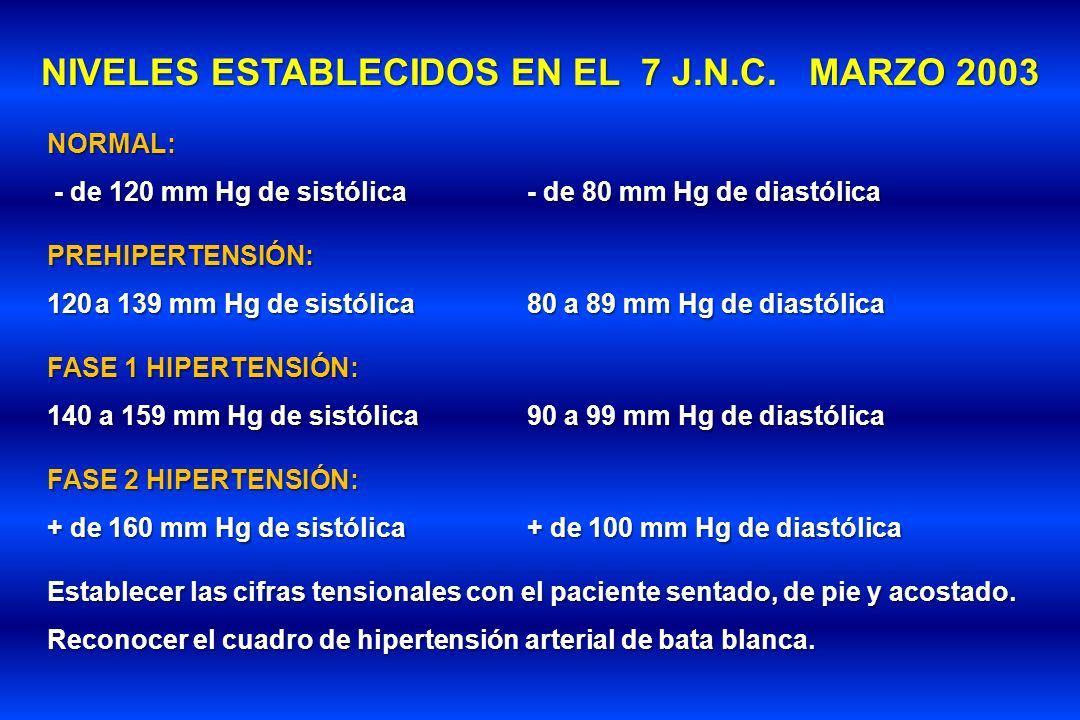 NIVELES ESTABLECIDOS EN EL 7 J.N.C. MARZO 2003