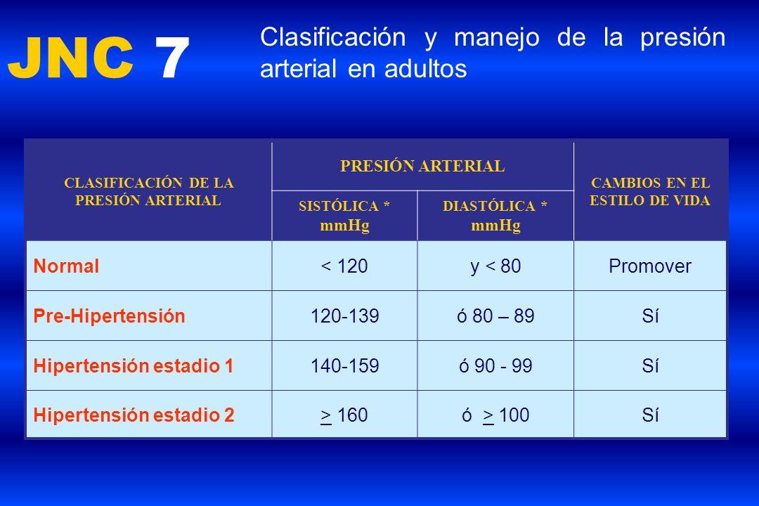 CLASIFICACIÓN DE LA PRESIÓN ARTERIAL CAMBIOS EN EL ESTILO DE VIDA