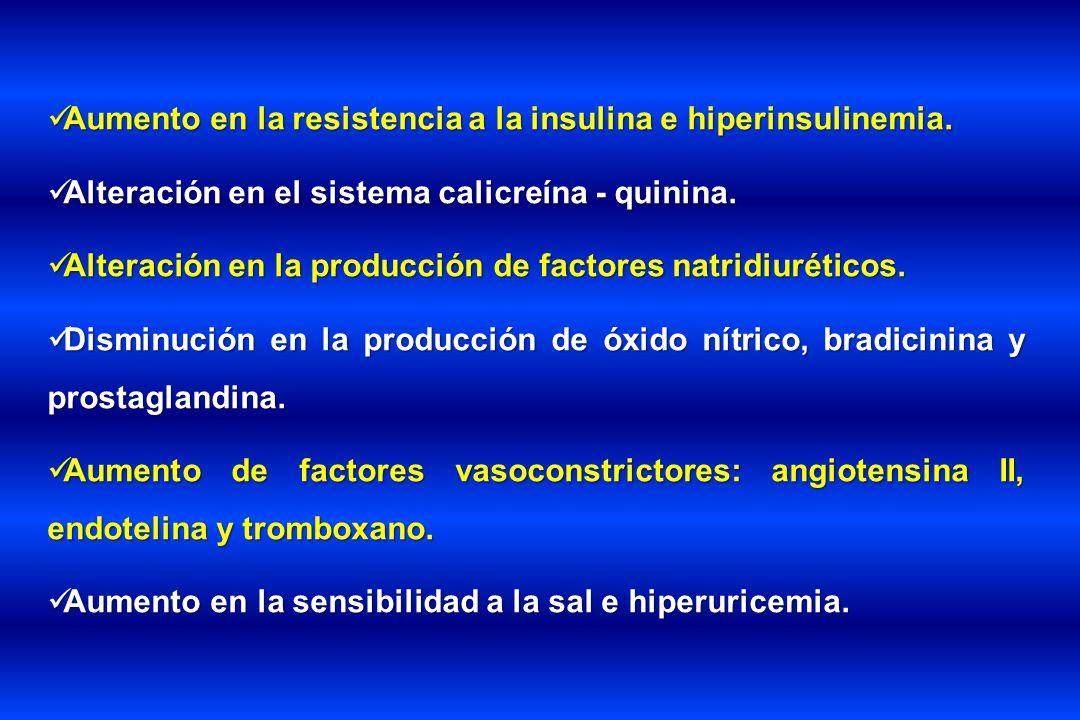 Aumento en la resistencia a la insulina e hiperinsulinemia.