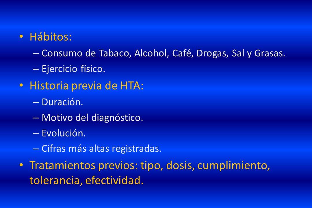Historia previa de HTA: