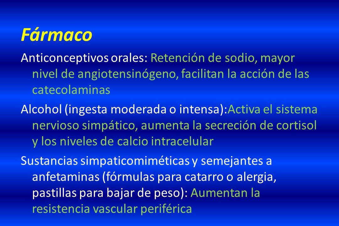 Fármaco Anticonceptivos orales: Retención de sodio, mayor nivel de angiotensinógeno, facilitan la acción de las catecolaminas.