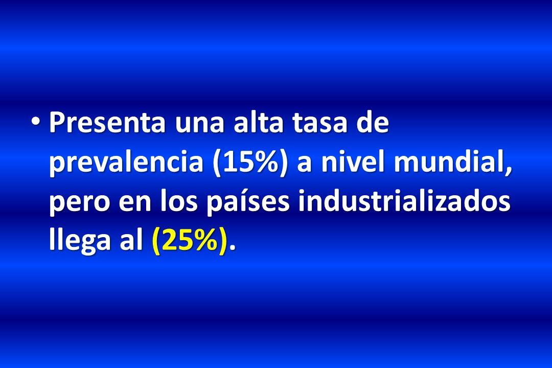 Presenta una alta tasa de prevalencia (15%) a nivel mundial, pero en los países industrializados llega al (25%).