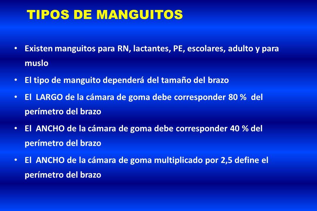 TIPOS DE MANGUITOS Existen manguitos para RN, lactantes, PE, escolares, adulto y para muslo. El tipo de manguito dependerá del tamaño del brazo.