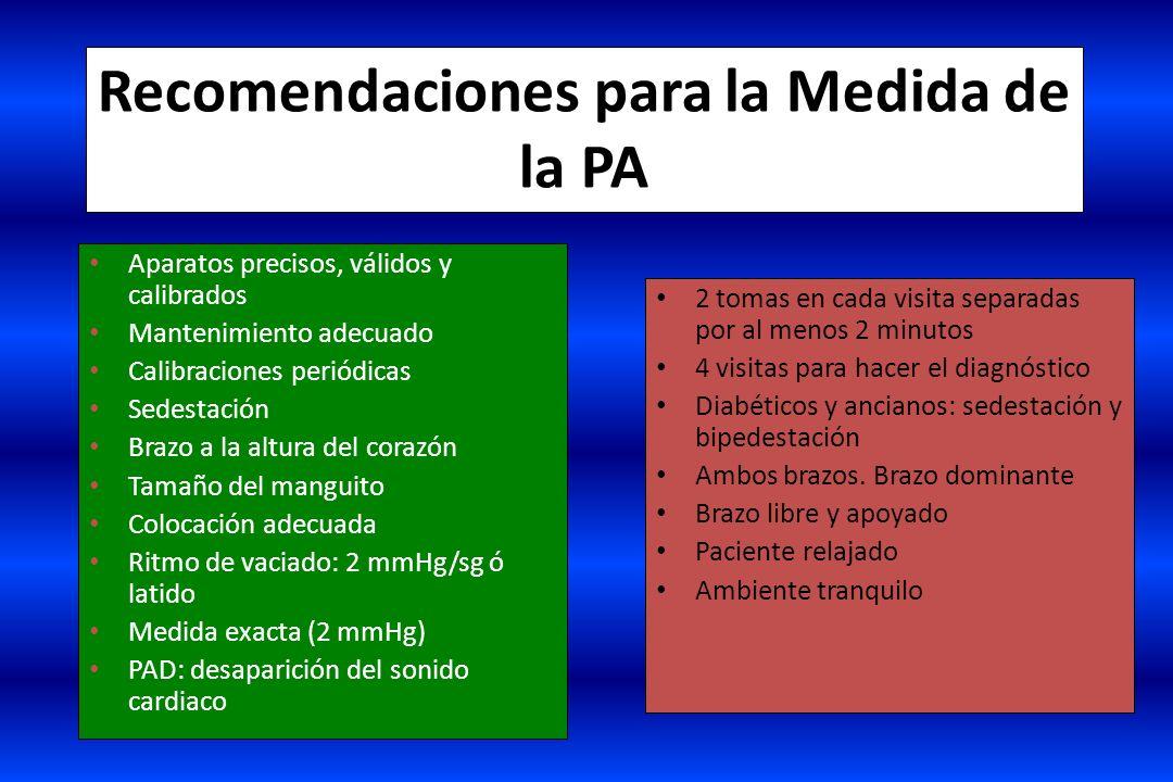 Recomendaciones para la Medida de la PA
