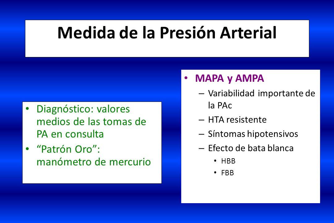 Medida de la Presión Arterial